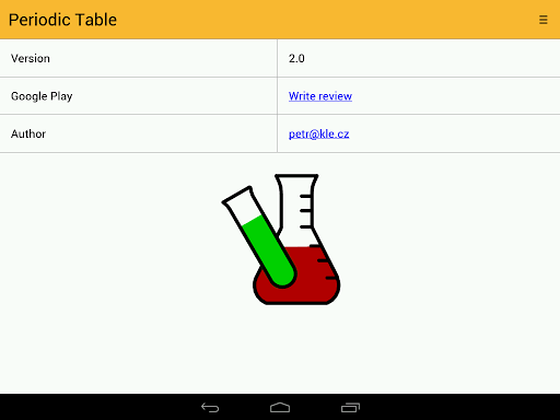 periodic table screenshot