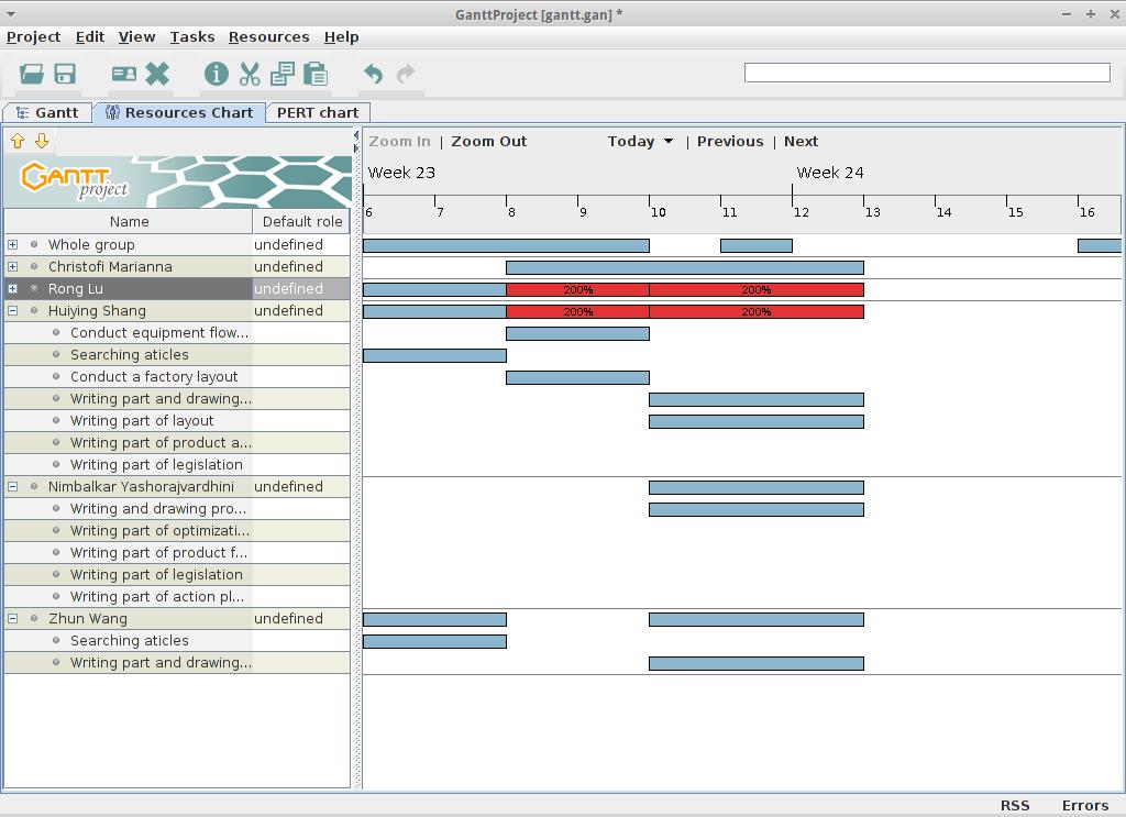 Ganttproject for linux free download zwodnik ganttproject screenshot ccuart Choice Image
