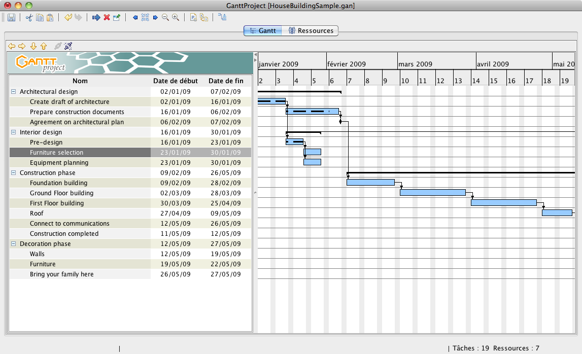Gantt project targergolden dragon gantt project ccuart Images