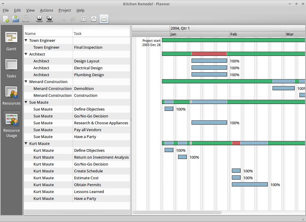 Planner for Linux Free Download Zwodnik – Program Planner