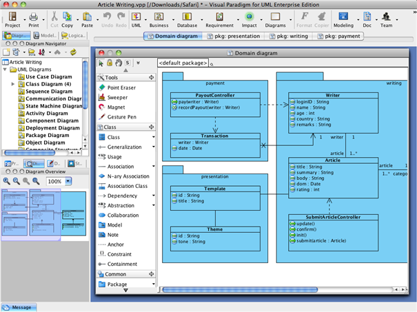 visual paradigm for uml screenshot - Free Uml Tool For Mac