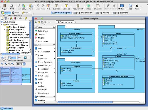 Visual paradigm for uml free download zwodnik visual paradigm for uml screenshot ccuart Gallery